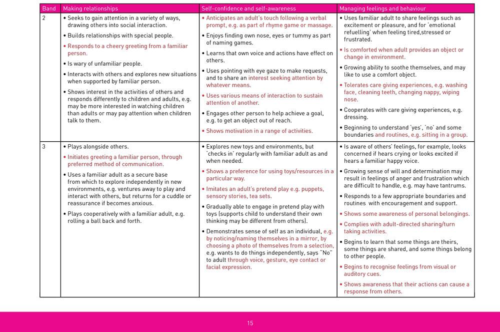 DEYO Sample Page 15